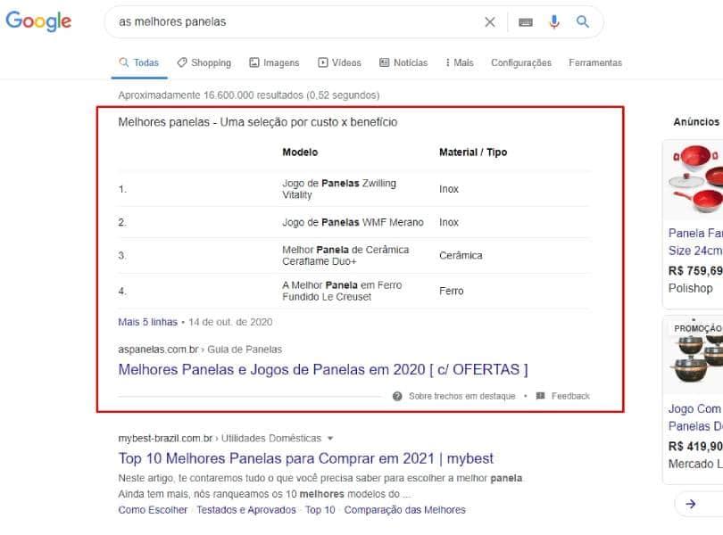 Primeiro Lugar Buscas Google